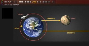 11.29.Webb.Hubble